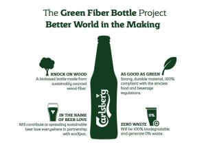 beer bottle birodegradable